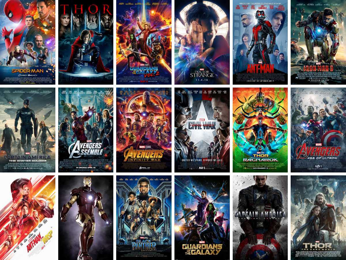 Read more about the article Ranking My Favourite MCU Films